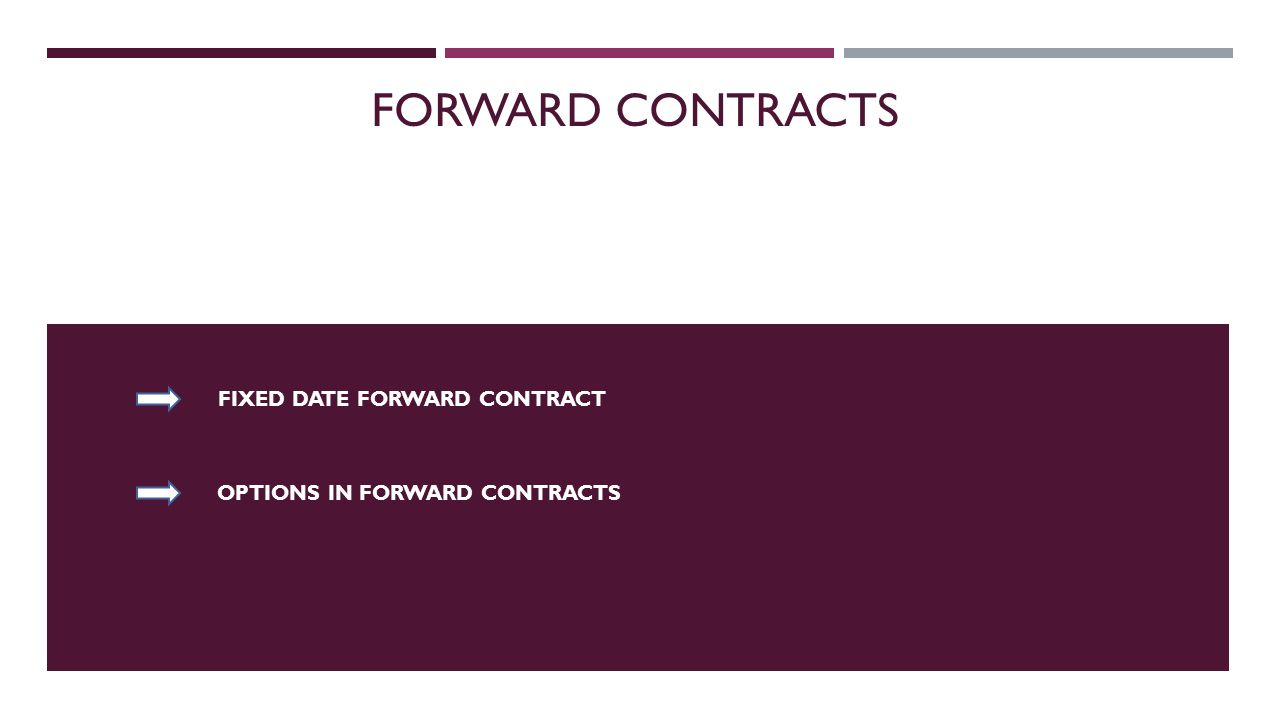 FORWARD CONTRACTS FIXED DATE FORWARD CONTRACT OPTIONS IN FORWARD CONTRACTS