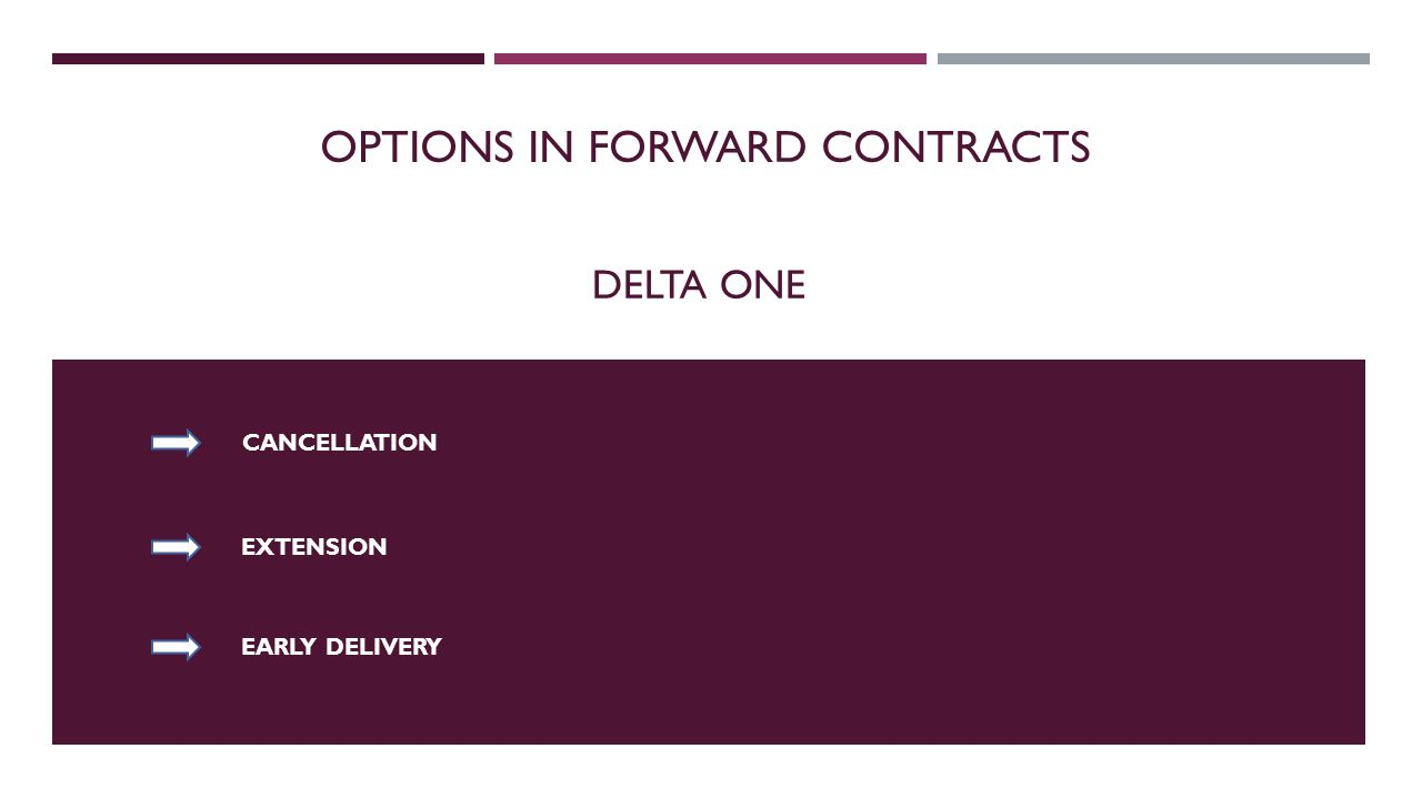 OPTIONS IN FORWARD CONTRACTS CANCELLATION EXTENSION EARLY DELIVERY DELTA ONE