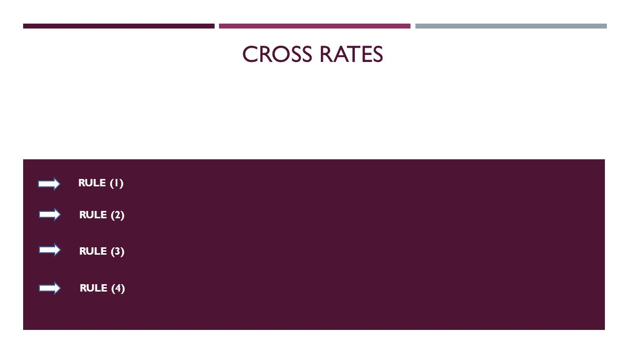 RULE (2) RULE (3) CROSS RATES RULE (4) RULE (1)