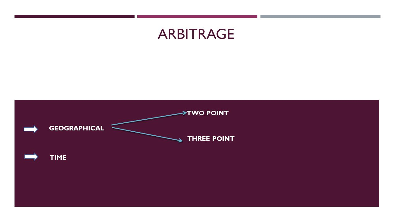 TIME ARBITRAGE GEOGRAPHICAL TWO POINT THREE POINT