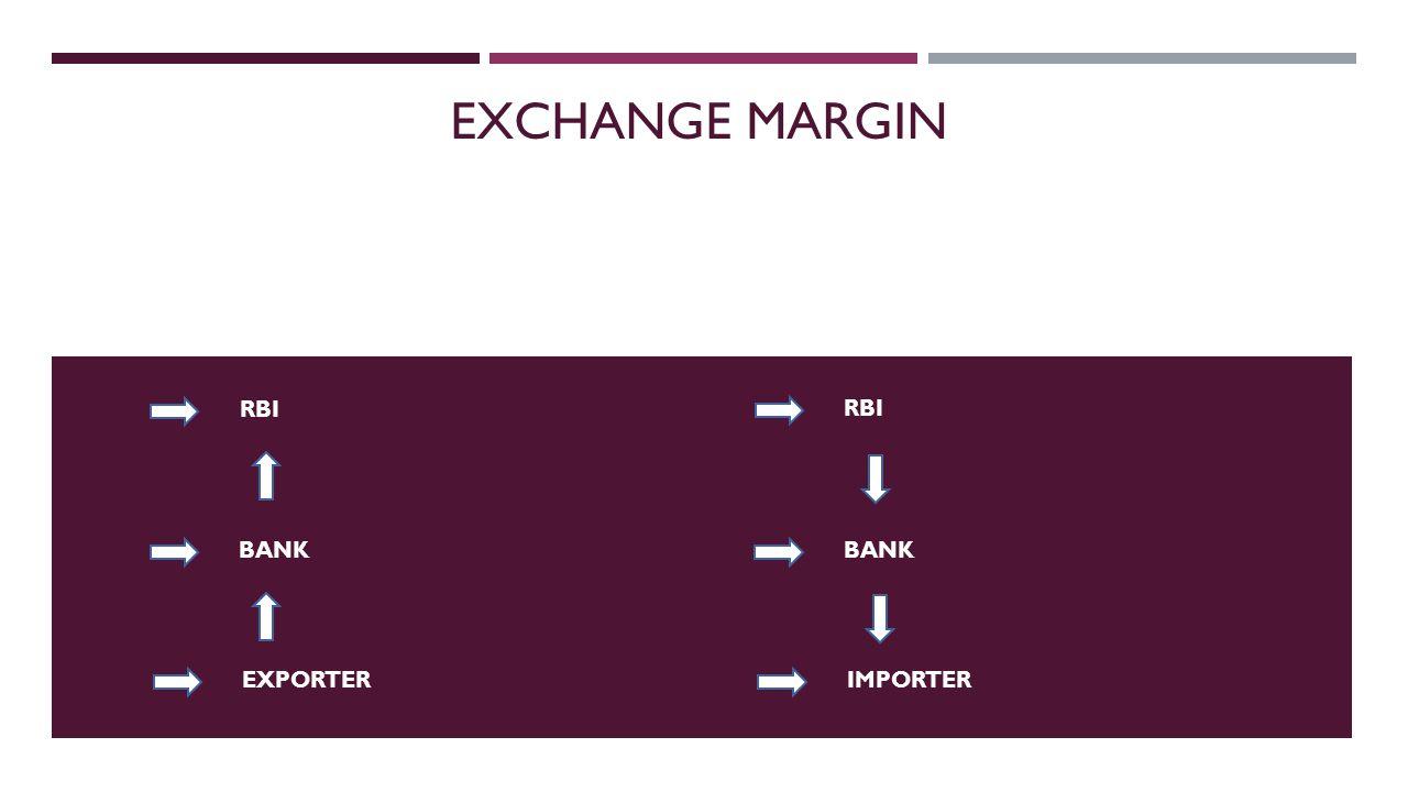EXCHANGE MARGIN RBI BANK EXPORTER RBI BANK IMPORTER
