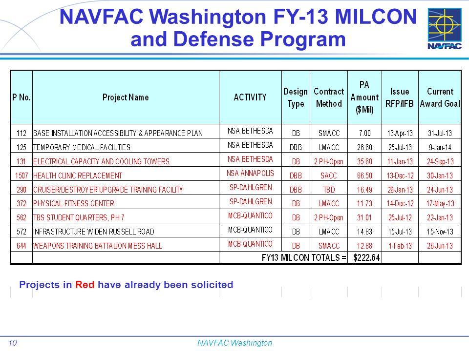 11NAVFAC Washington NAVFAC Washington FY-14 MILCON and Defense Program