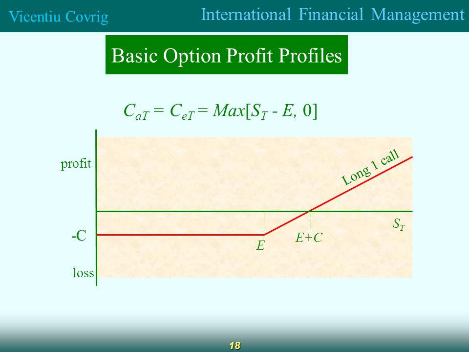 International Financial Management Vicentiu Covrig 18 Basic Option Profit Profiles C aT = C eT = Max[S T - E, 0] profit loss E E+C STST Long 1 call -C