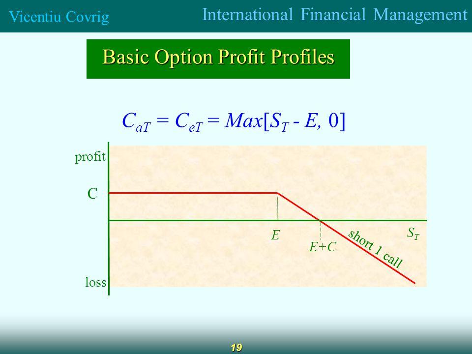 International Financial Management Vicentiu Covrig 19 Basic Option Profit Profiles C aT = C eT = Max[S T - E, 0] profit loss E E+C STST short 1 call C