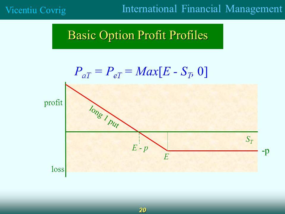International Financial Management Vicentiu Covrig 20 Basic Option Profit Profiles P aT = P eT = Max[E - S T, 0] profit loss E E - p STST long 1 put -p