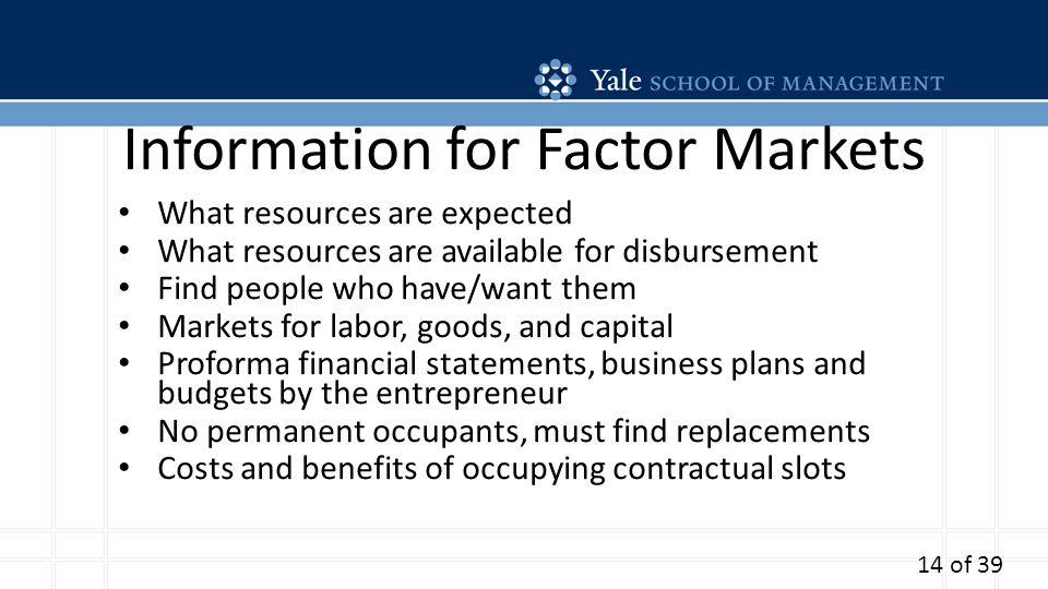 Information for Factor Markets What resources are expected What resources are available for disbursement Find people who have/want them Markets for labor, goods, and capital Proforma financial statements, business plans and budgets by the entrepreneur No permanent occupants, must find replacements Costs and benefits of occupying contractual slots 14 of 39