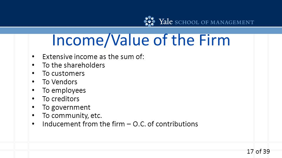 Income/Value of the Firm Extensive income as the sum of: To the shareholders To customers To Vendors To employees To creditors To government To commun