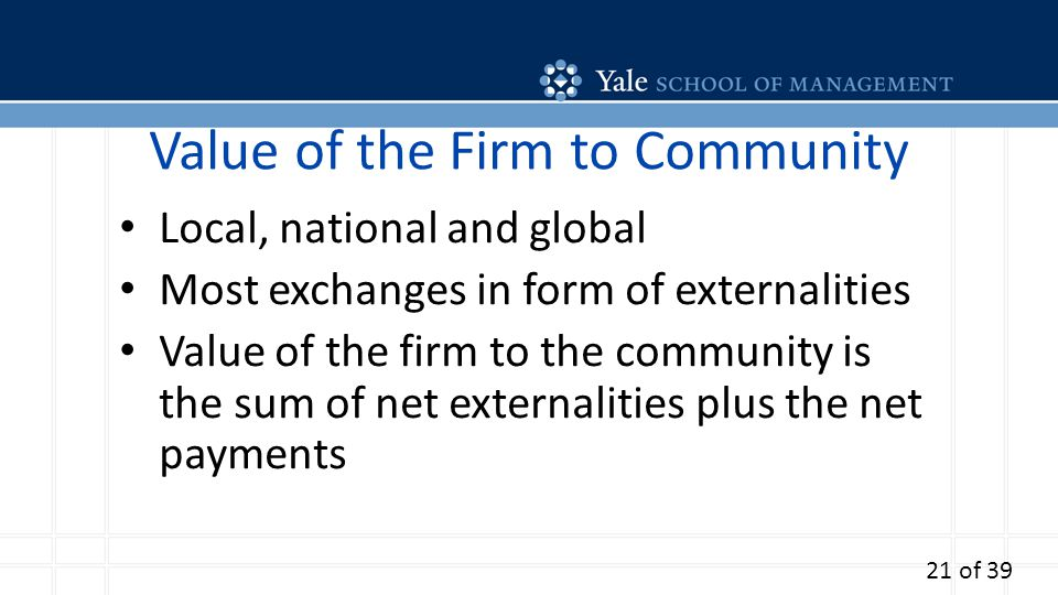 Value of the Firm to Community Local, national and global Most exchanges in form of externalities Value of the firm to the community is the sum of net