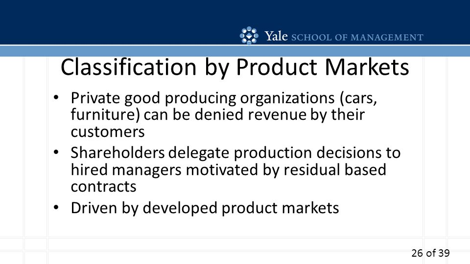 Classification by Product Markets Private good producing organizations (cars, furniture) can be denied revenue by their customers Shareholders delegat
