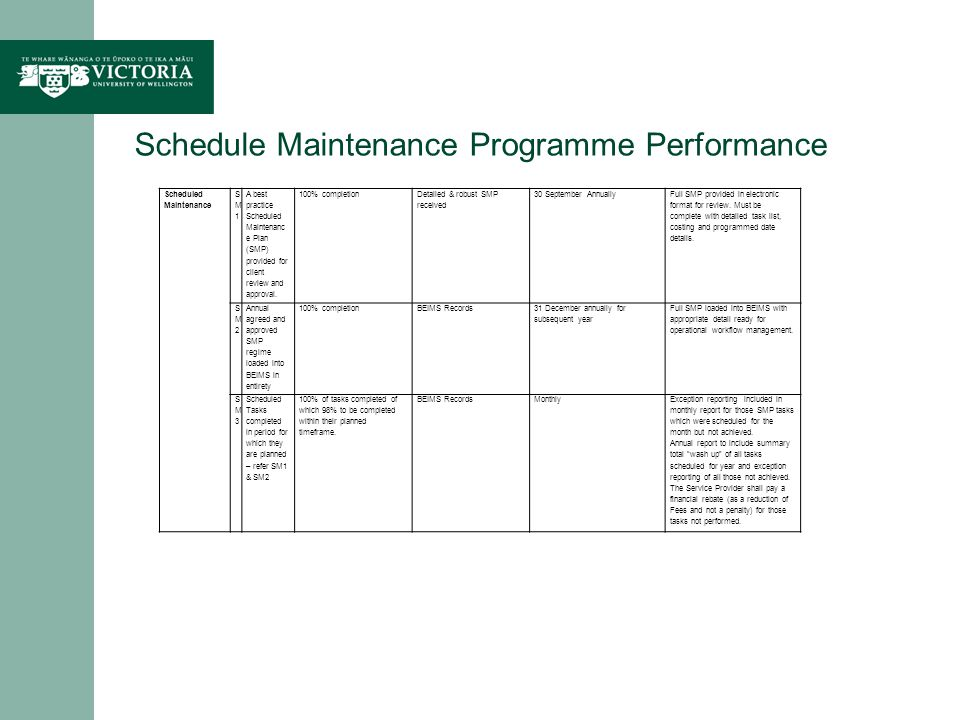 Schedule Maintenance Programme Performance Scheduled Maintenance SM1SM1 A best practice Scheduled Maintenanc e Plan (SMP) provided for client review and approval.