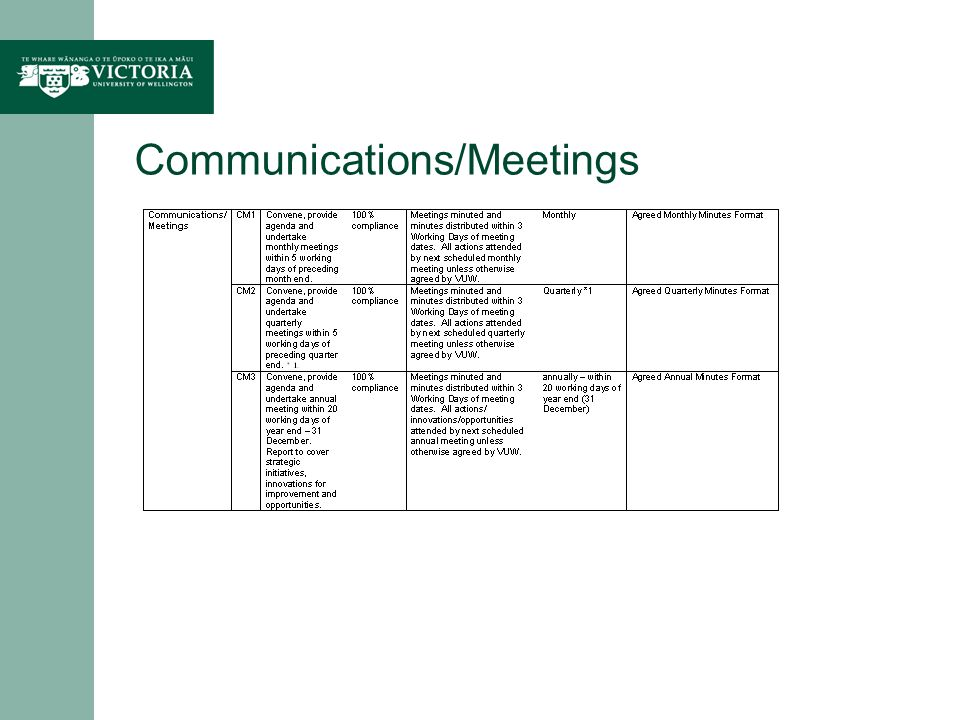 Communications/Meetings