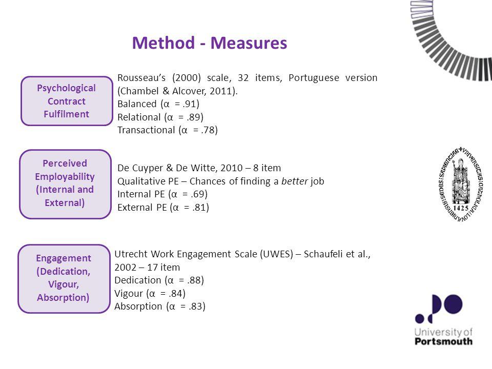 Method - Measures Utrecht Work Engagement Scale (UWES) – Schaufeli et al., 2002 – 17 item Dedication (α =.88) Vigour (α =.84) Absorption (α =.83) Engagement (Dedication, Vigour, Absorption) Perceived Employability (Internal and External) Psychological Contract Fulfilment De Cuyper & De Witte, 2010 – 8 item Qualitative PE – Chances of finding a better job Internal PE (α =.69) External PE (α =.81) Rousseaus (2000) scale, 32 items, Portuguese version (Chambel & Alcover, 2011).