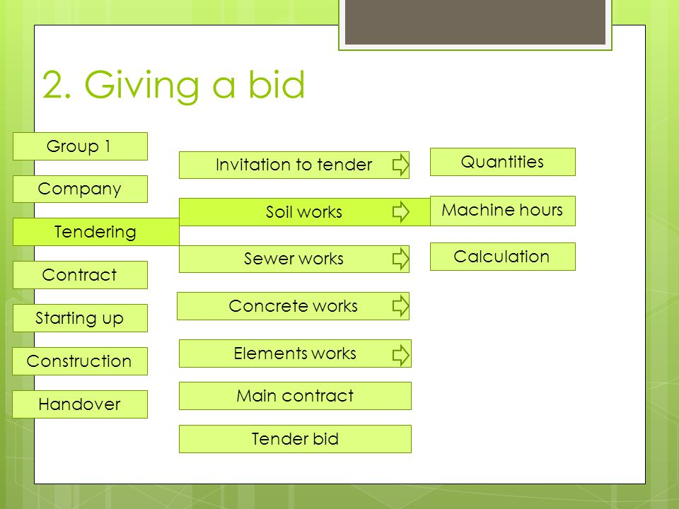 2. Giving a bid Invitation to tender Soil works Sewer works Concrete works Company Tendering Contract Starting up Construction Handover Group 1 Elemen