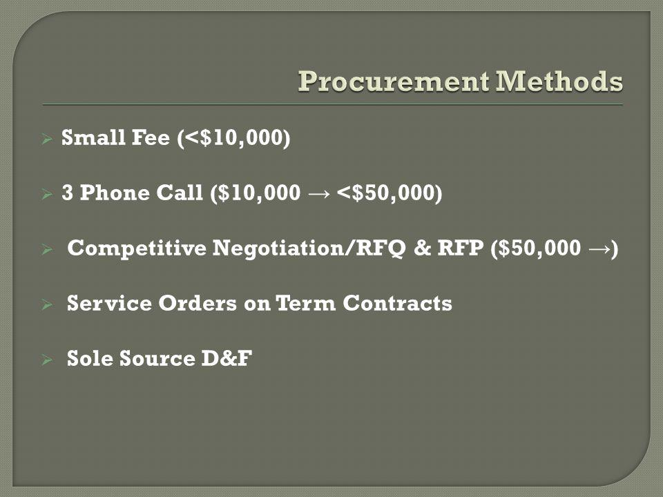 Small Fee (<$10,000) 3 Phone Call ($10,000 <$50,000) Competitive Negotiation/RFQ & RFP ($50,000 ) Service Orders on Term Contracts Sole Source D&F