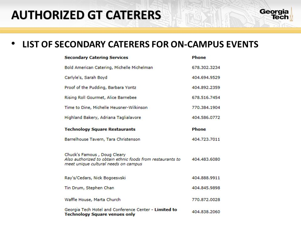 AUTHORIZED GT CATERERS LIST OF SECONDARY CATERERS FOR ON-CAMPUS EVENTS