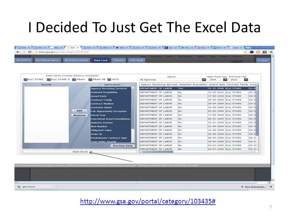 But That Failed, So I Screen Scraped It (All 19, 186 rows by 18 columns!) 8 http://semanticommunity.info/@api/deki/files/20124/GWACDashboard.xlsx And made a Data Dictionary