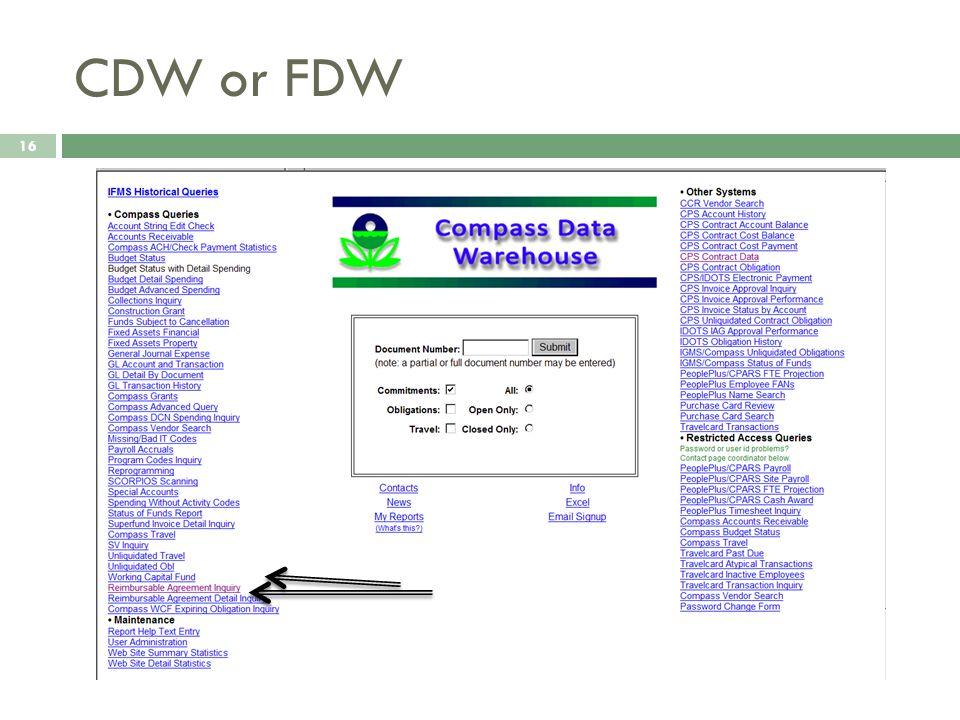 CDW or FDW 16