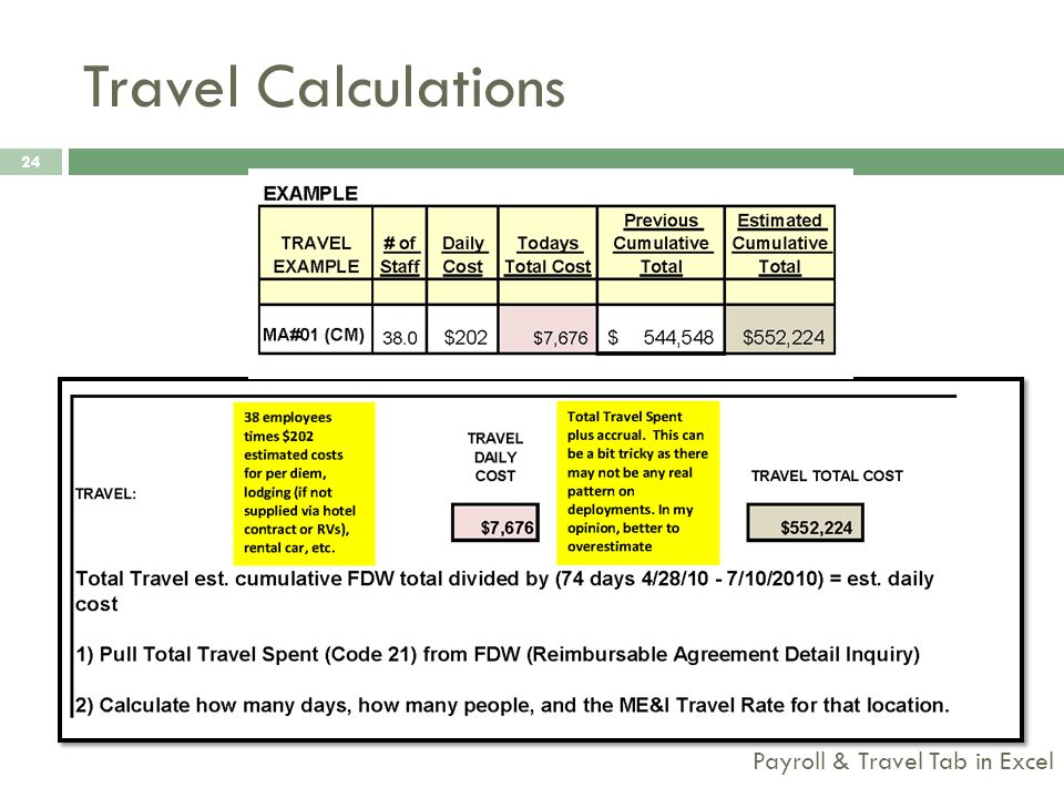 Travel Calculations 24 Payroll & Travel Tab in Excel
