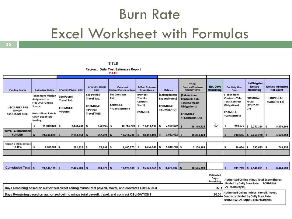 Burn Rate Excel Worksheet with Formulas 25