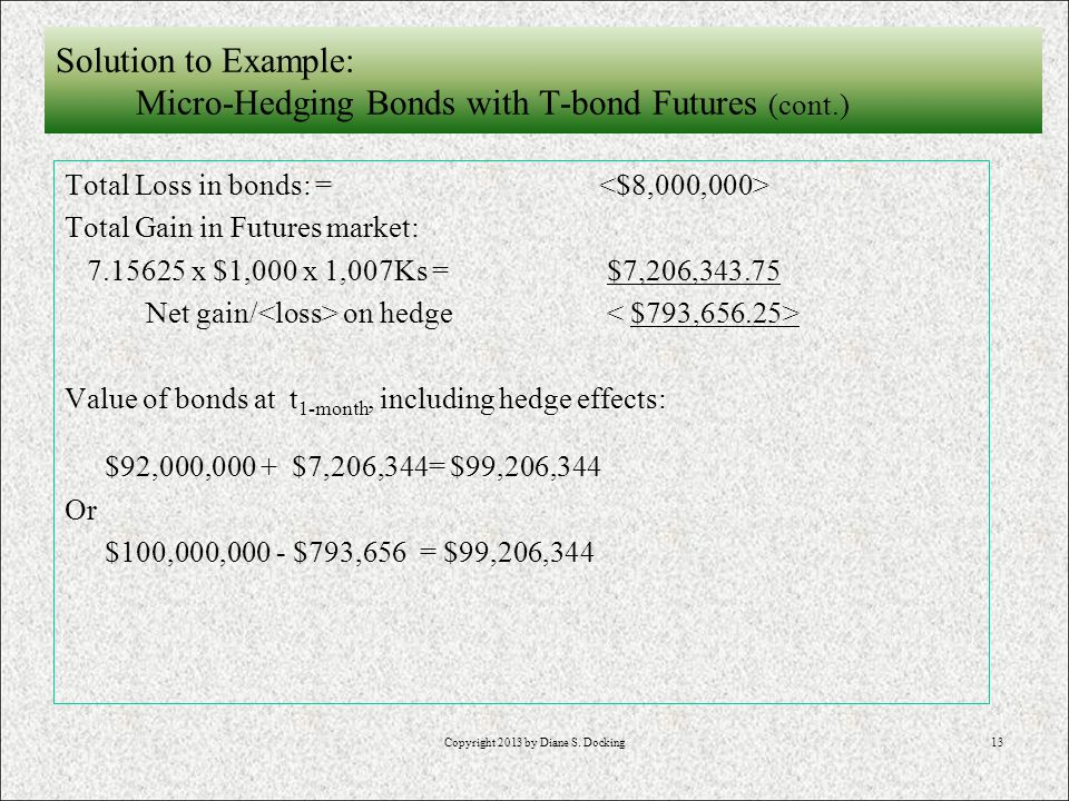 13 Solution to Example: Micro-Hedging Bonds with T-bond Futures (cont.) Total Loss in bonds: = Total Gain in Futures market: 7.15625 x $1,000 x 1,007Ks = $7,206,343.75 Net gain/ on hedge Value of bonds at t 1-month, including hedge effects: $92,000,000 + $7,206,344= $99,206,344 Or $100,000,000 - $793,656 = $99,206,344 Copyright 2013 by Diane S.