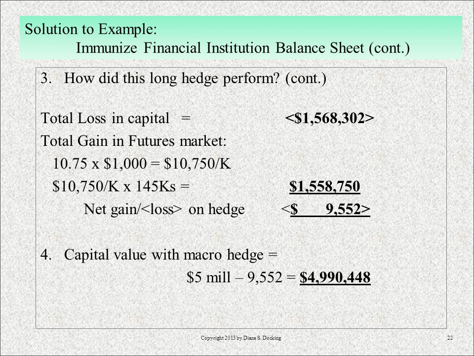 22 Solution to Example: Immunize Financial Institution Balance Sheet (cont.) 3.How did this long hedge perform.