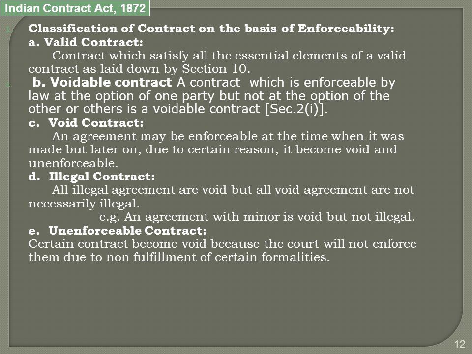 Indian Contract Act, Classification of Contract on the basis of Enforceability: a.