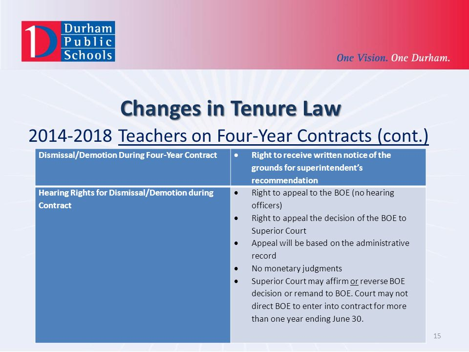 Changes in Tenure Law 2014-2018 Teachers on Four-Year Contracts (cont.) 15 Dismissal/Demotion During Four-Year Contract Right to receive written notice of the grounds for superintendents recommendation Hearing Rights for Dismissal/Demotion during Contract Right to appeal to the BOE (no hearing officers) Right to appeal the decision of the BOE to Superior Court Appeal will be based on the administrative record No monetary judgments Superior Court may affirm or reverse BOE decision or remand to BOE.