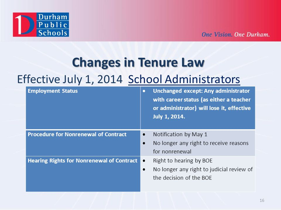 Changes in Tenure Law Effective July 1, 2014 School Administrators 16 Employment Status Unchanged except: Any administrator with career status (as either a teacher or administrator) will lose it, effective July 1, 2014.