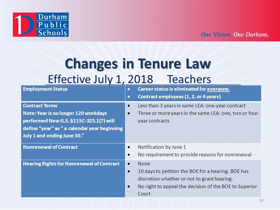 Changes in Tenure Law Effective July 1, 2018 Teachers 18 Employment Status Career status is eliminated for everyone.
