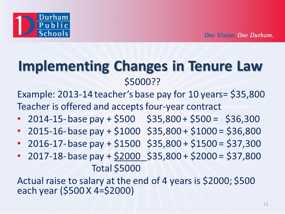 Implementing Changes in Tenure Law $5000 .
