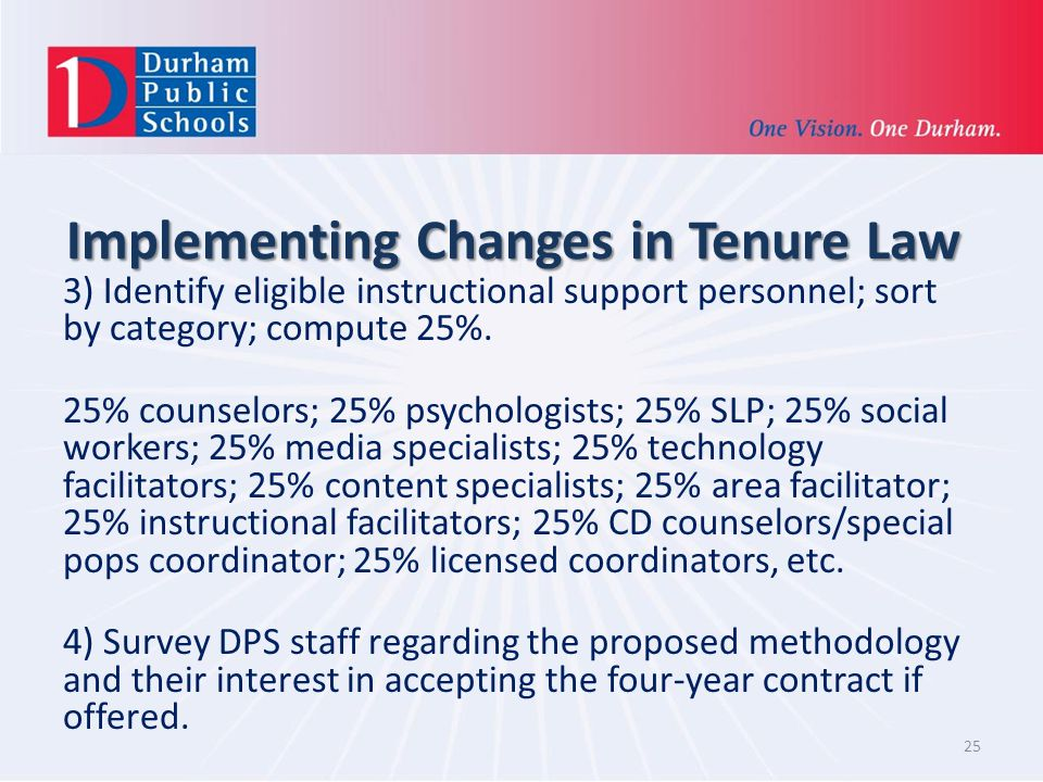 Implementing Changes in Tenure Law 3) Identify eligible instructional support personnel; sort by category; compute 25%.
