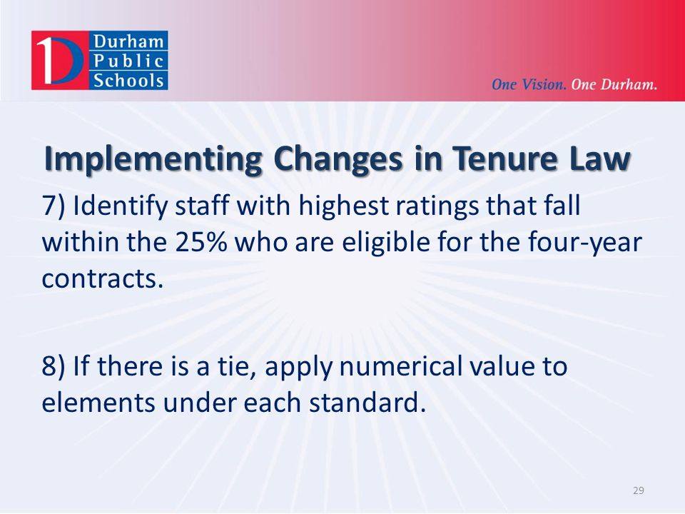 Implementing Changes in Tenure Law 7) Identify staff with highest ratings that fall within the 25% who are eligible for the four-year contracts.