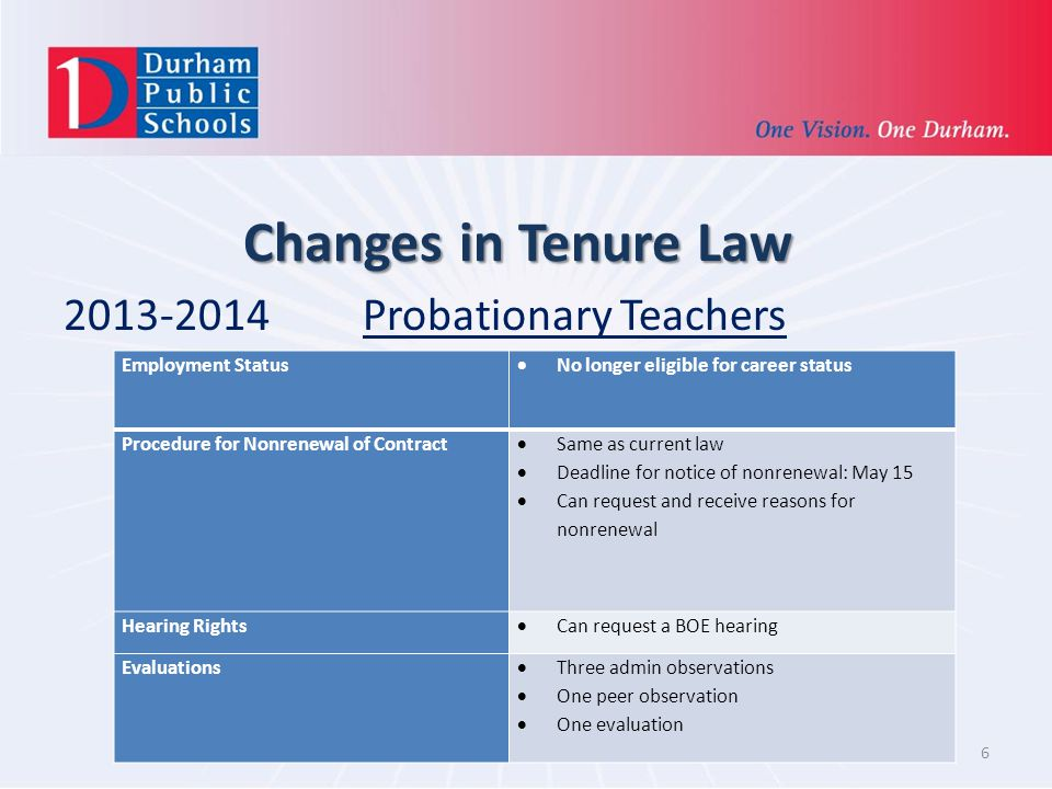Changes in Tenure Law 2013-2014 Probationary Teachers 6 Employment Status No longer eligible for career status Procedure for Nonrenewal of Contract Same as current law Deadline for notice of nonrenewal: May 15 Can request and receive reasons for nonrenewal Hearing Rights Can request a BOE hearing Evaluations Three admin observations One peer observation One evaluation