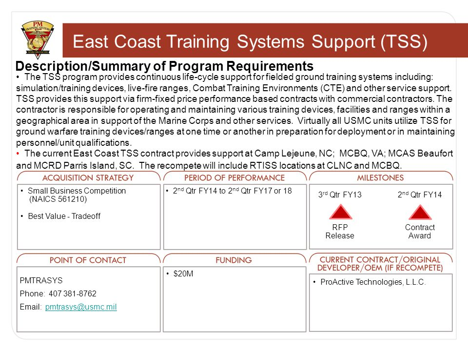 East Coast Training Systems Support (TSS) Description/Summary of Program Requirements The TSS program provides continuous life-cycle support for fielded ground training systems including: simulation/training devices, live-fire ranges, Combat Training Environments (CTE) and other service support.