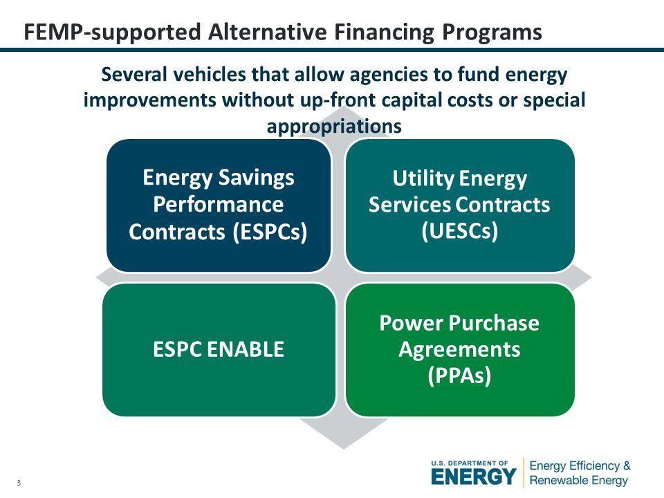 4 FEMP Contacts Federal Financing Specialists (FFSs) Scott Wolf Western Region including N.