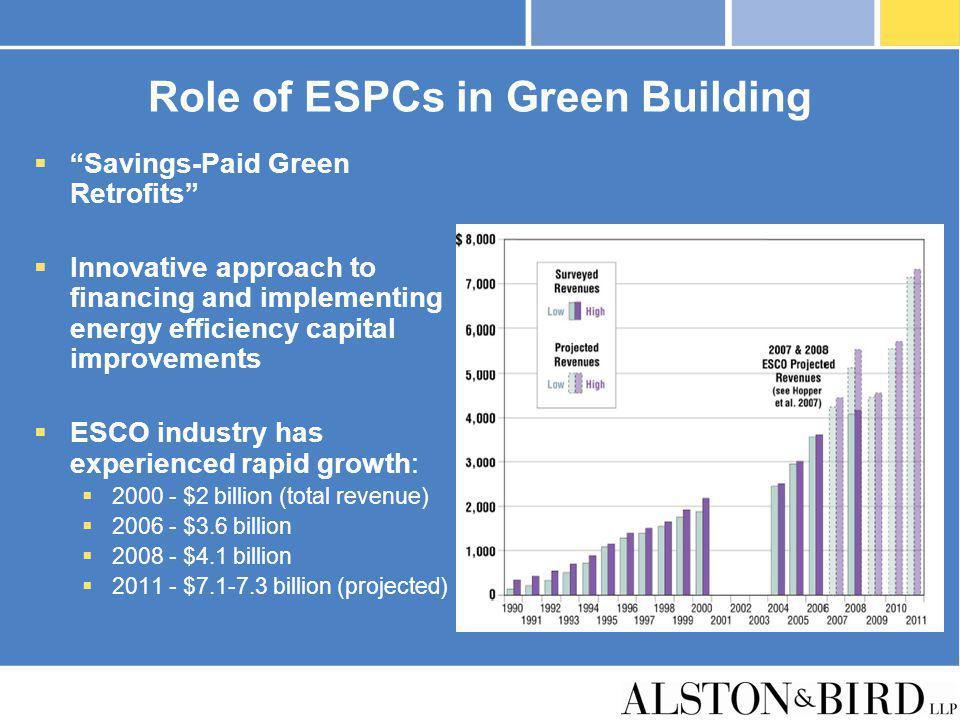 Role of ESPCs in Green Building Savings-Paid Green Retrofits Innovative approach to financing and implementing energy efficiency capital improvements
