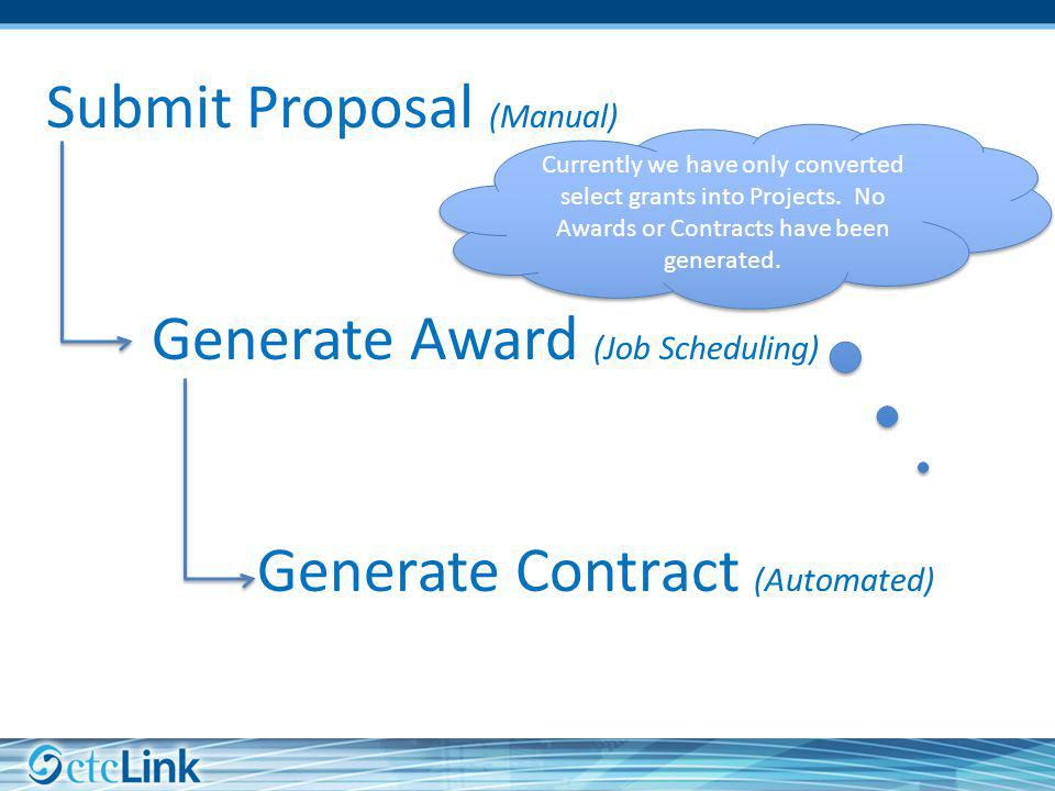 Submit Proposal (Manual) Generate Award (Job Scheduling) Generate Contract (Automated) Currently we have only converted select grants into Projects.