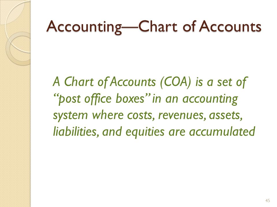 AccountingChart of Accounts A Chart of Accounts (COA) is a set of post office boxes in an accounting system where costs, revenues, assets, liabilities, and equities are accumulated 45