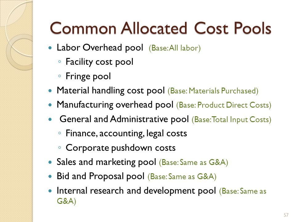 Common Allocated Cost Pools Labor Overhead pool (Base: All labor) Facility cost pool Fringe pool Material handling cost pool (Base: Materials Purchased) Manufacturing overhead pool (Base: Product Direct Costs) General and Administrative pool (Base: Total Input Costs) Finance, accounting, legal costs Corporate pushdown costs Sales and marketing pool (Base: Same as G&A) Bid and Proposal pool (Base: Same as G&A) Internal research and development pool (Base: Same as G&A) 57