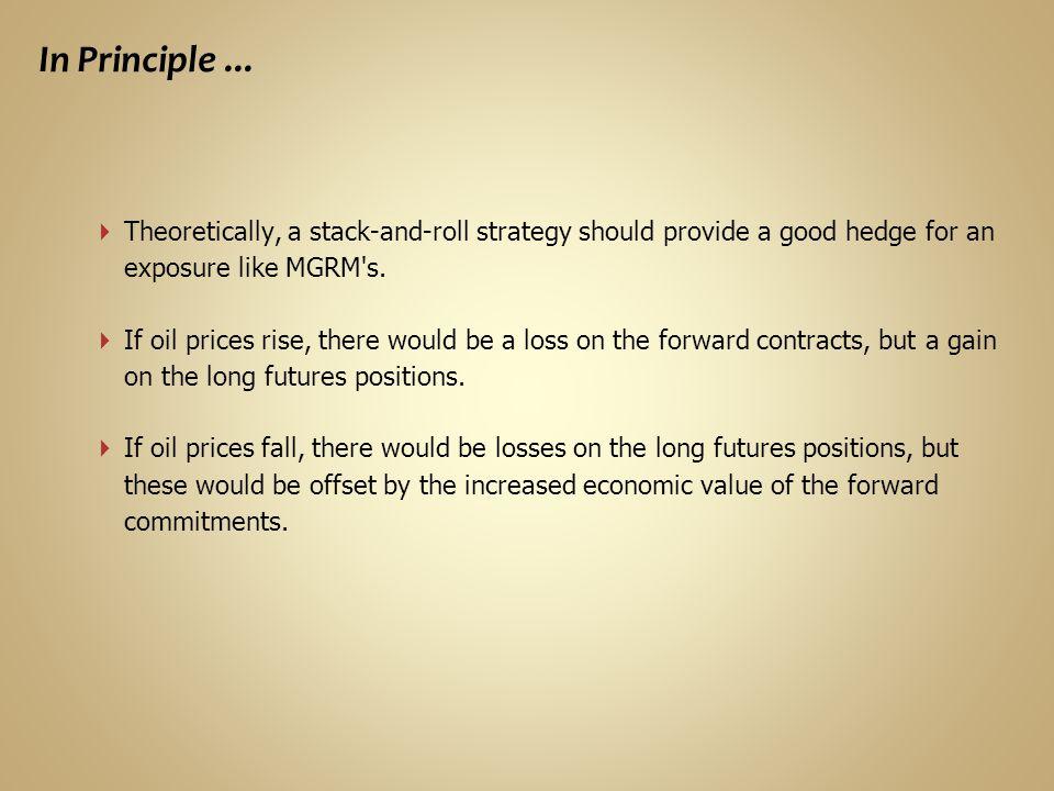 In Principle...