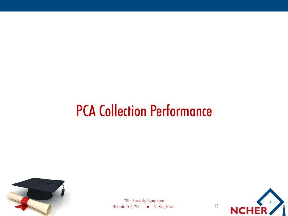 PCA Collection Performance 15 2013 Knowledge Symposium November 5-7, 2013 St. Pete, Florida