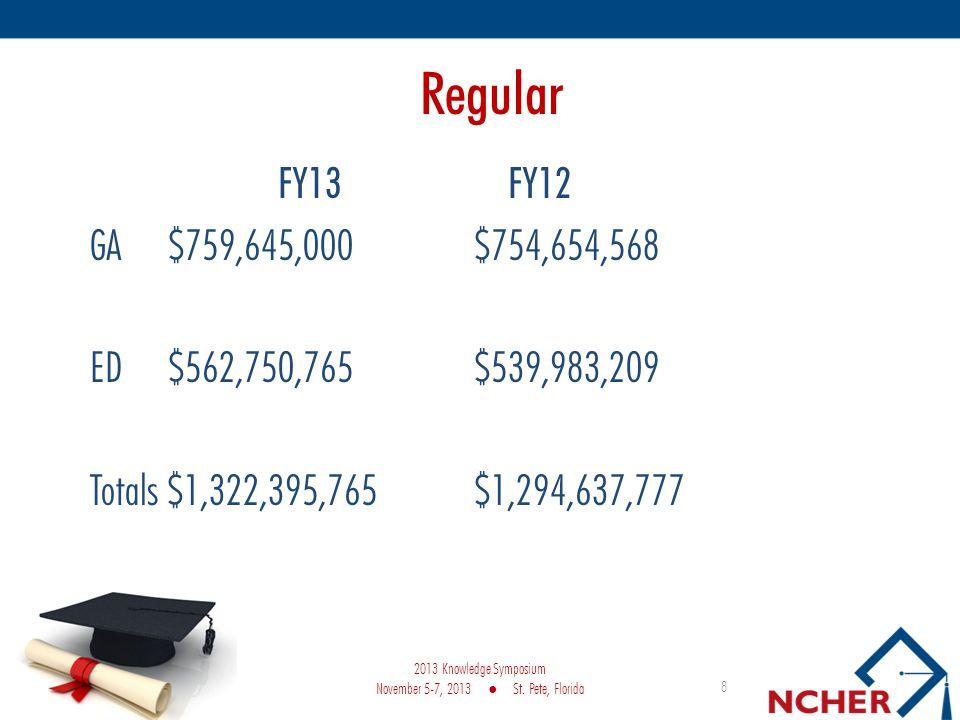 Regular FY13 FY12 GA $759,645,000 $754,654,568 ED $562,750,765 $539,983,209 Totals $1,322,395,765 $1,294,637,777 8 2013 Knowledge Symposium November 5-7, 2013 St.