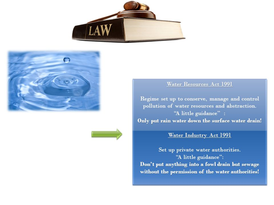 Water Resources Act 1991 Regime set up to conserve, manage and control pollution of water resources and abstraction.