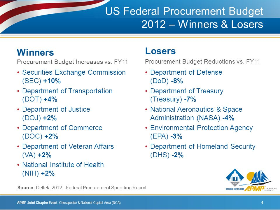 US Federal Procurement Budget 2012 – Winners & Losers Winners Procurement Budget Increases vs.
