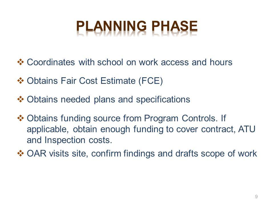 Planning Phase Environmental (Asbestos and/or Lead) Planning Package Advertising Pre-Award Bid-Walk Bid & Award Verification of Lowest Responsive Bidd
