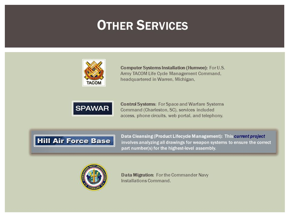O THER S ERVICES Control Systems: For Space and Warfare Systems Command (Charleston, SC), services included access, phone circuits, web portal, and telephony.