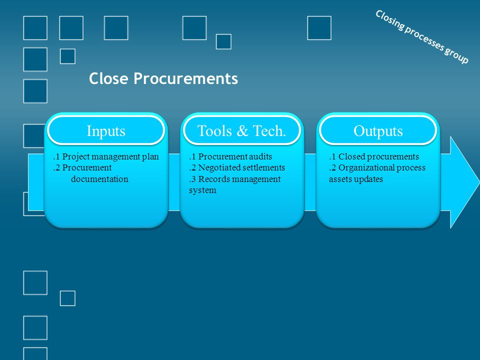 Close Procurements Closing processes group Inputs Tools & Tech. Outputs.1 Project management plan.2 Procurement documentation.1 Procurement audits.2 N