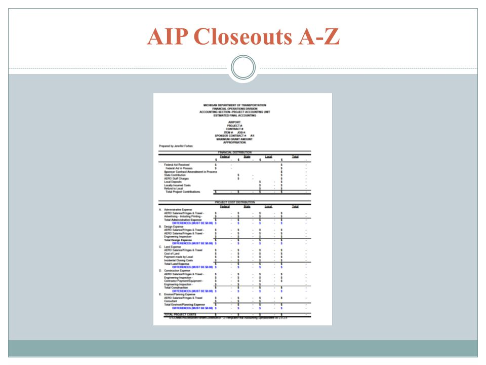 AIP Closeouts A-Z