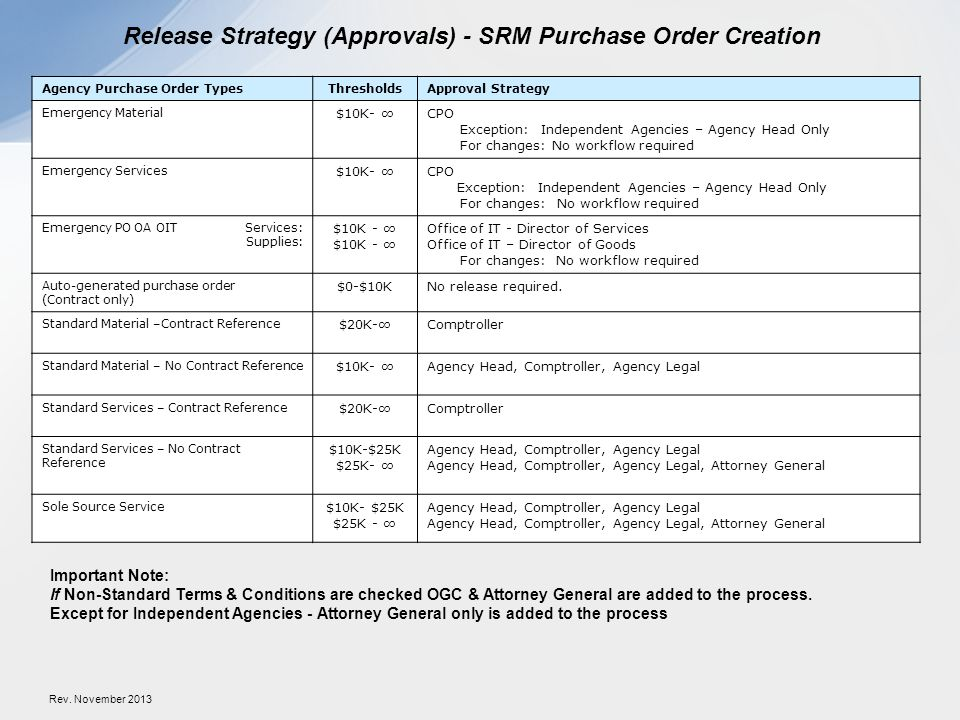 Release Strategy (Approvals) - SRM Purchase Order Creation Agency Purchase Order TypesThresholds Approval Strategy Emergency Material $10K- CPO Exception: Independent Agencies – Agency Head Only For changes: No workflow required Emergency Services $10K- CPO Exception: Independent Agencies – Agency Head Only For changes: No workflow required Emergency PO OA OIT Services: Supplies: $10K - Office of IT - Director of Services Office of IT – Director of Goods For changes: No workflow required Auto-generated purchase order (Contract only) $0-$10KNo release required.