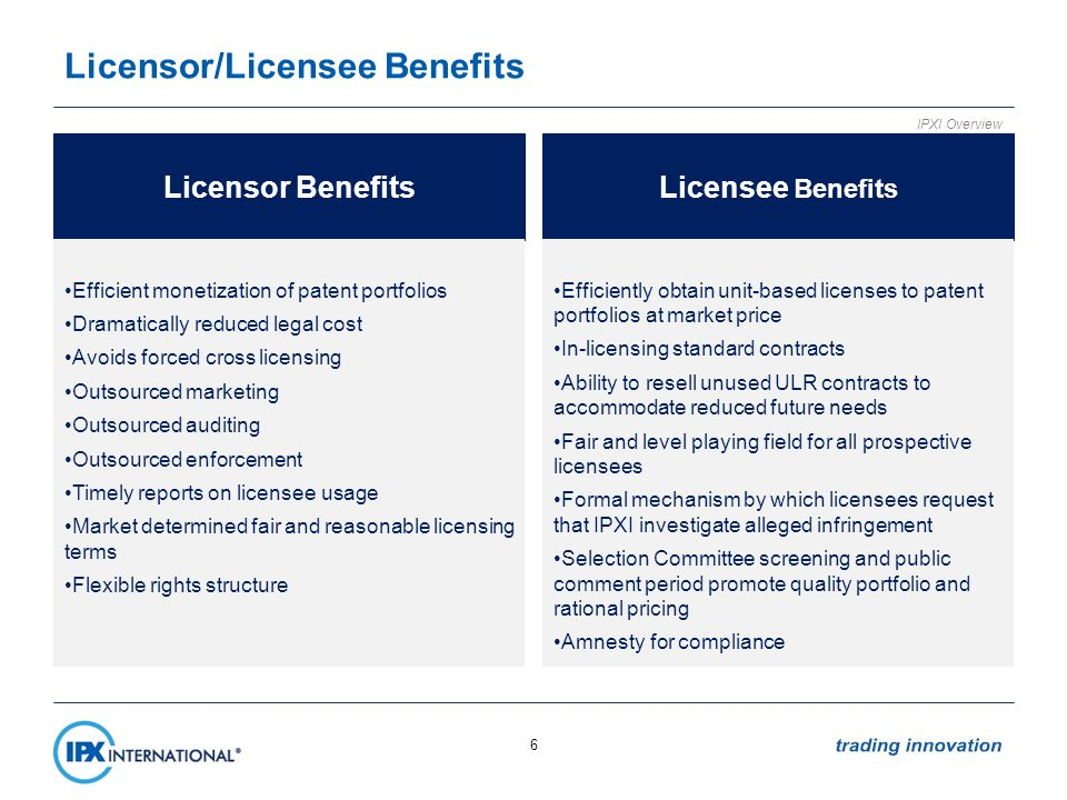 Licensor/Licensee Benefits 6 Licensor Benefits Efficient monetization of patent portfolios Dramatically reduced legal cost Avoids forced cross licensing Outsourced marketing Outsourced auditing Outsourced enforcement Timely reports on licensee usage Market determined fair and reasonable licensing terms Flexible rights structure Licensee Benefits Efficiently obtain unit-based licenses to patent portfolios at market price In-licensing standard contracts Ability to resell unused ULR contracts to accommodate reduced future needs Fair and level playing field for all prospective licensees Formal mechanism by which licensees request that IPXI investigate alleged infringement Selection Committee screening and public comment period promote quality portfolio and rational pricing Amnesty for compliance IPXI Overview